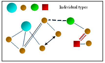 simmel essays on interpretation in social science
